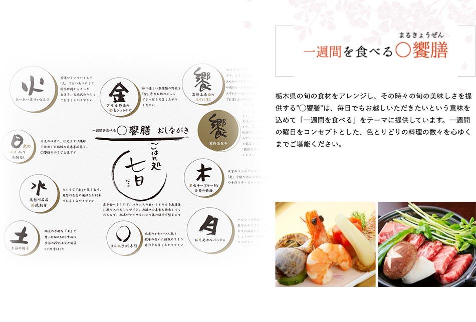 一週間を食べる○饗膳(まるきょうぜん)